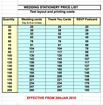 TO SEE LOADS OF RECENT SAMPLES PLEASE CLICK ON THE FACEBOOK SYMBOL ...  Prices For Wedding Invitation CardsWedding Invitation ...